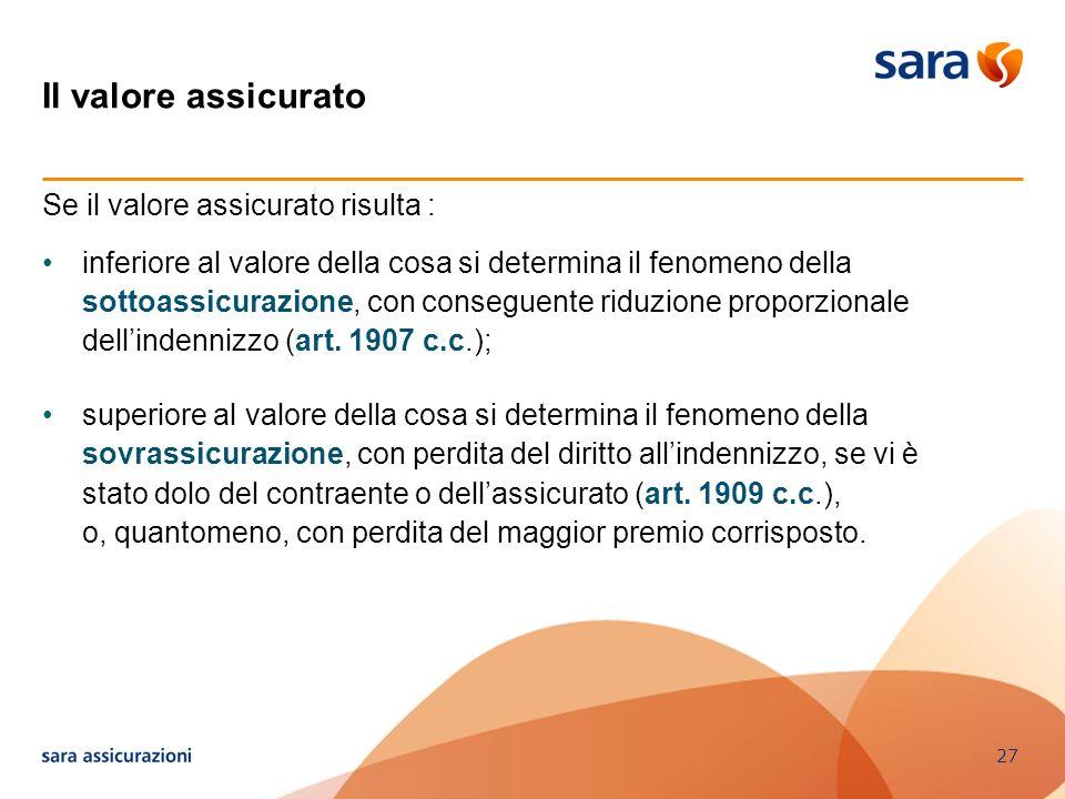 27 Il valore assicurato Se il valore assicurato risulta : inferiore al valore della cosa si determina il fenomeno della sottoassicurazione, con conseg