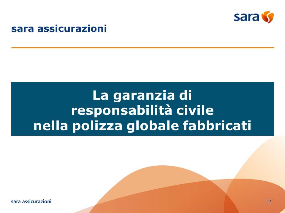 31 sara assicurazioni La garanzia di responsabilità civile nella polizza globale fabbricati