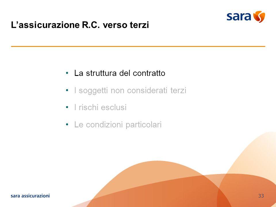 33 La struttura del contratto I soggetti non considerati terzi I rischi esclusi Le condizioni particolari Lassicurazione R.C. verso terzi