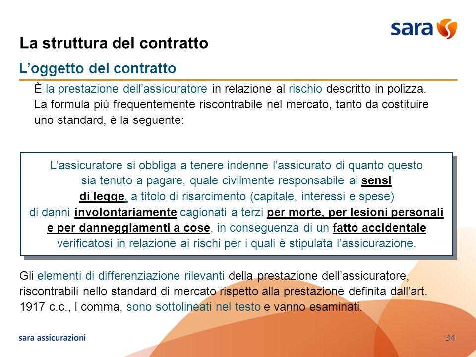 34 La struttura del contratto Loggetto del contratto È la prestazione dellassicuratore in relazione al rischio descritto in polizza. La formula più fr