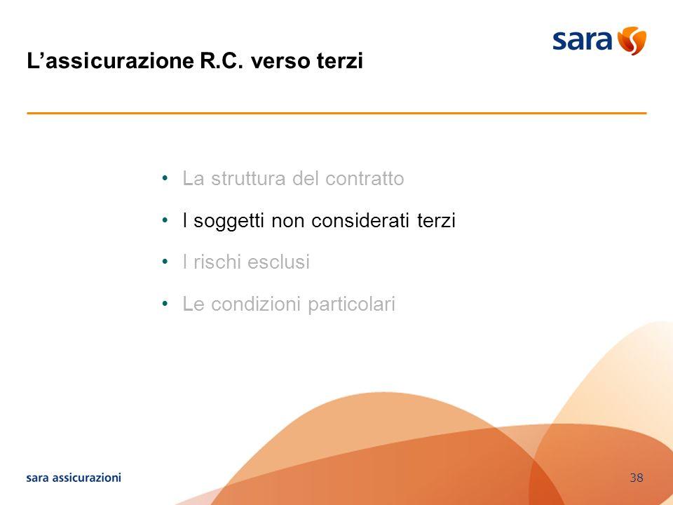 38 La struttura del contratto I soggetti non considerati terzi I rischi esclusi Le condizioni particolari Lassicurazione R.C. verso terzi