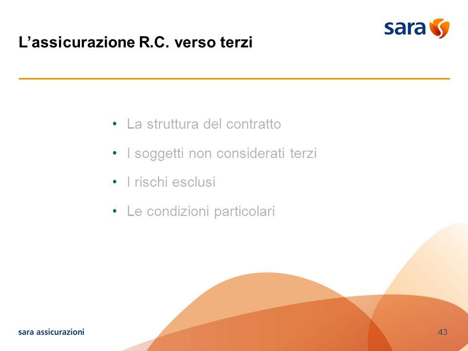 43 La struttura del contratto I soggetti non considerati terzi I rischi esclusi Le condizioni particolari Lassicurazione R.C. verso terzi