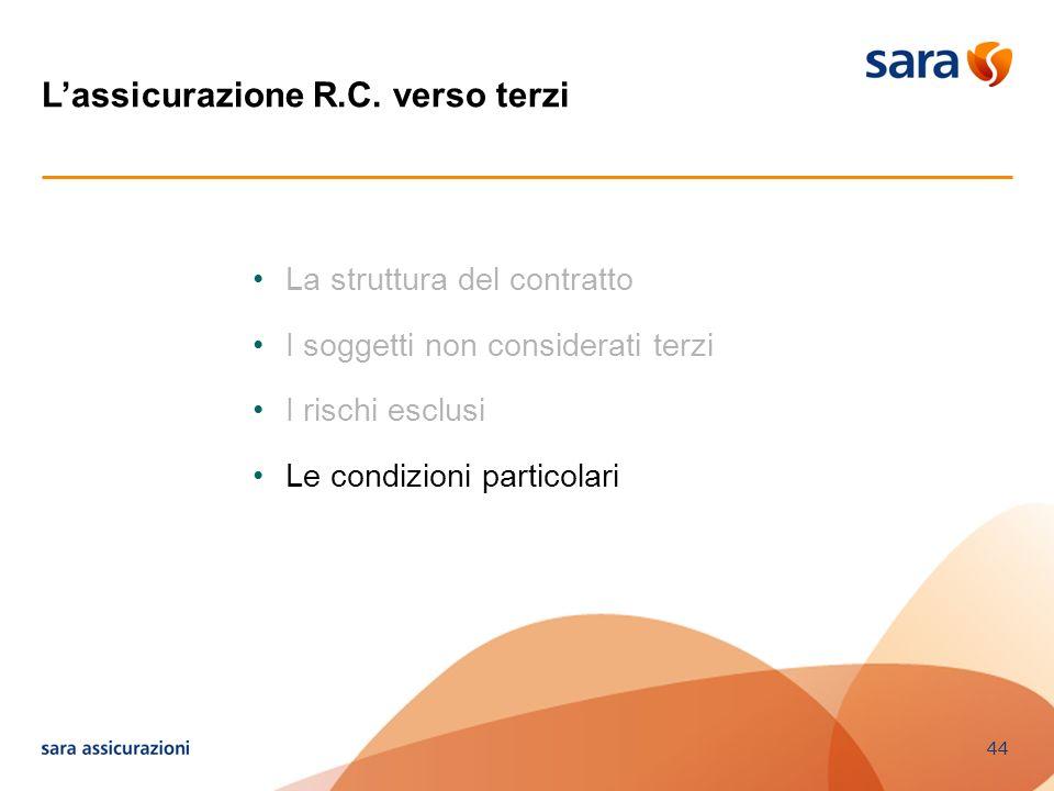 44 La struttura del contratto I soggetti non considerati terzi I rischi esclusi Le condizioni particolari Lassicurazione R.C. verso terzi