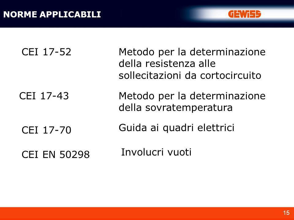 15 NORME APPLICABILI Metodo per la determinazione della resistenza alle sollecitazioni da cortocircuito CEI 17-43 CEI 17-70 Guida ai quadri elettrici
