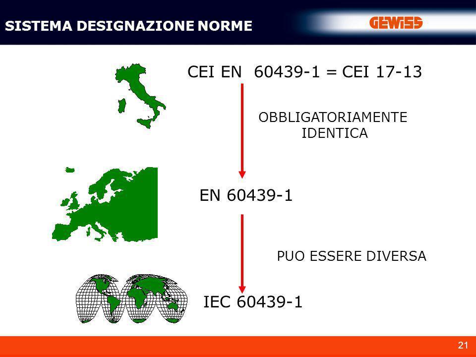21 CEI EN 60439-1 OBBLIGATORIAMENTE IDENTICA IEC 60439-1 EN 60439-1 PUO ESSERE DIVERSA SISTEMA DESIGNAZIONE NORME CEI 17-13=