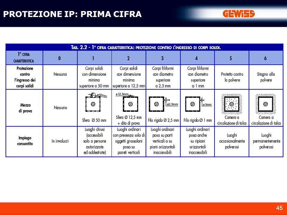45 PROTEZIONE IP: PRIMA CIFRA