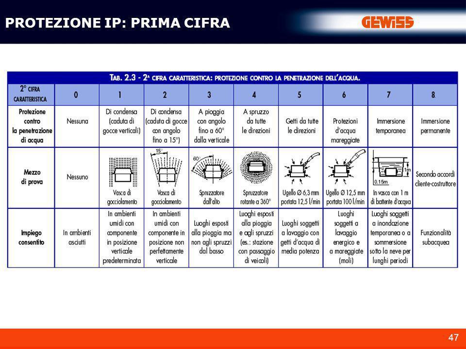 47 PROTEZIONE IP: PRIMA CIFRA