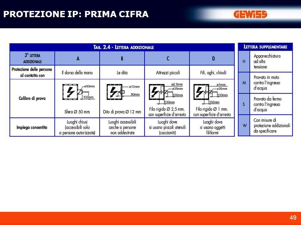 49 PROTEZIONE IP: PRIMA CIFRA