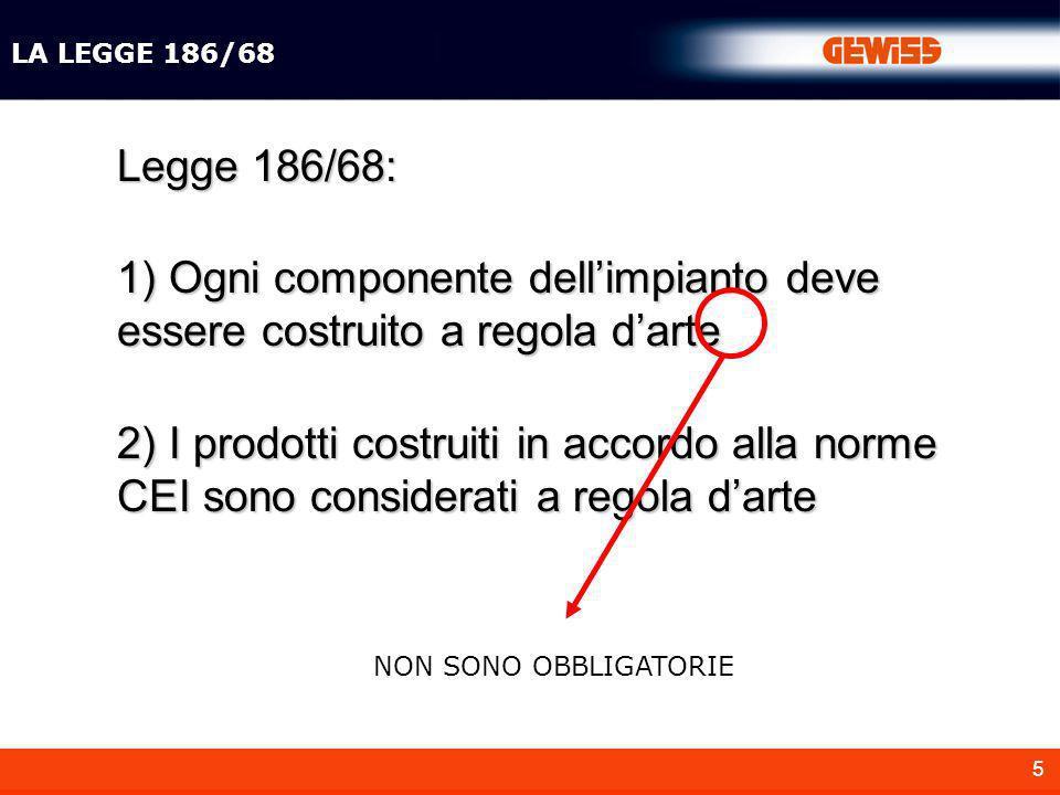46 NO INGRESSO DI POLVERE IP5X IP6X PROTEZIONE IP: PRIMA CIFRA