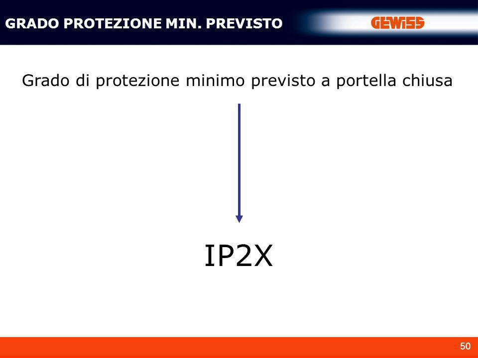 50 GRADO PROTEZIONE MIN. PREVISTO Grado di protezione minimo previsto a portella chiusa IP2X