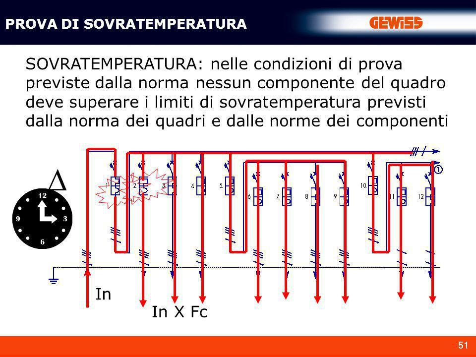 51 PROVA DI SOVRATEMPERATURA SOVRATEMPERATURA: nelle condizioni di prova previste dalla norma nessun componente del quadro deve superare i limiti di s