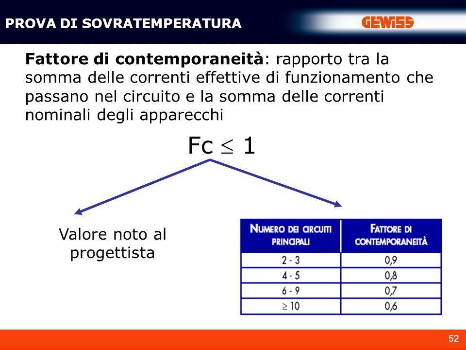 52 PROVA DI SOVRATEMPERATURA Fattore di contemporaneità: rapporto tra la somma delle correnti effettive di funzionamento che passano nel circuito e la
