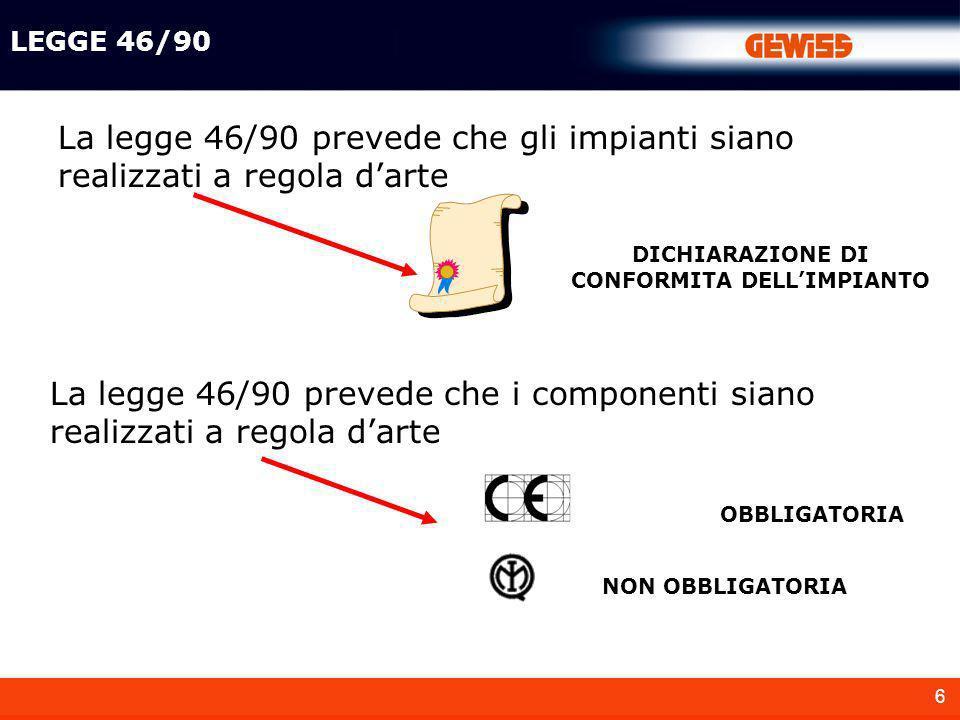 6 LEGGE 46/90 La legge 46/90 prevede che gli impianti siano realizzati a regola darte DICHIARAZIONE DI CONFORMITA DELLIMPIANTO La legge 46/90 prevede