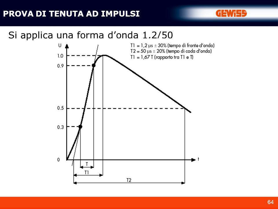 64 PROVA DI TENUTA AD IMPULSI Si applica una forma donda 1,2/50