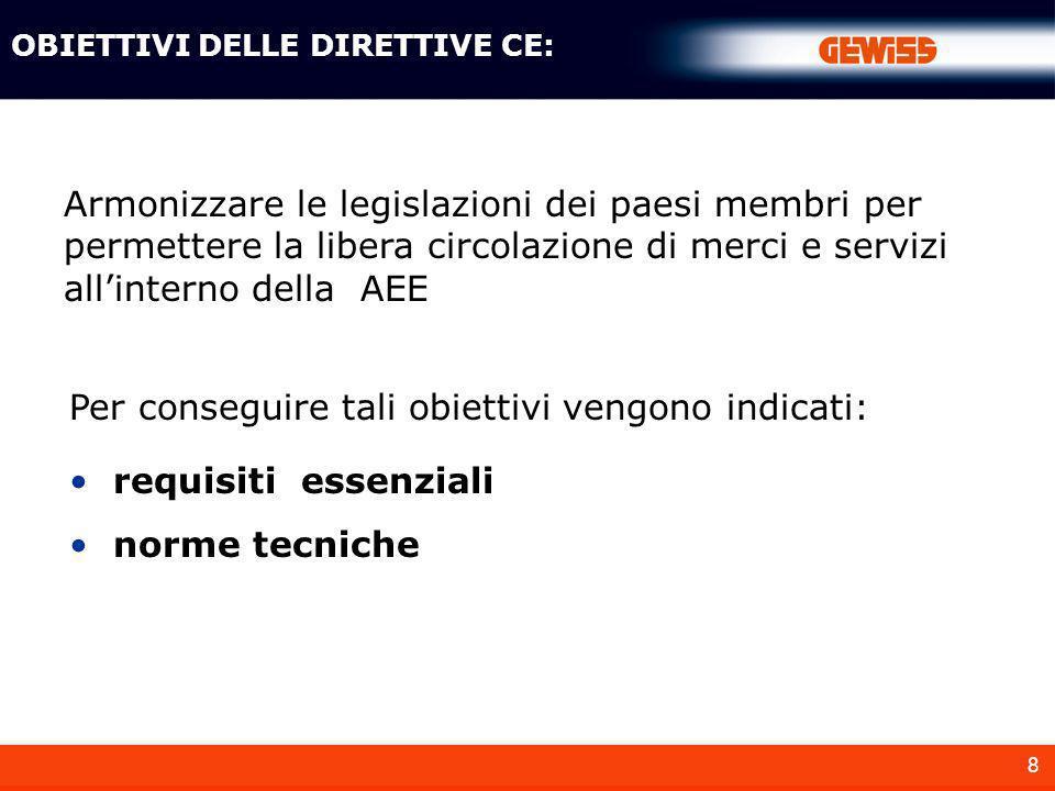 8 Armonizzare le legislazioni dei paesi membri per permettere la libera circolazione di merci e servizi allinterno della AEE OBIETTIVI DELLE DIRETTIVE