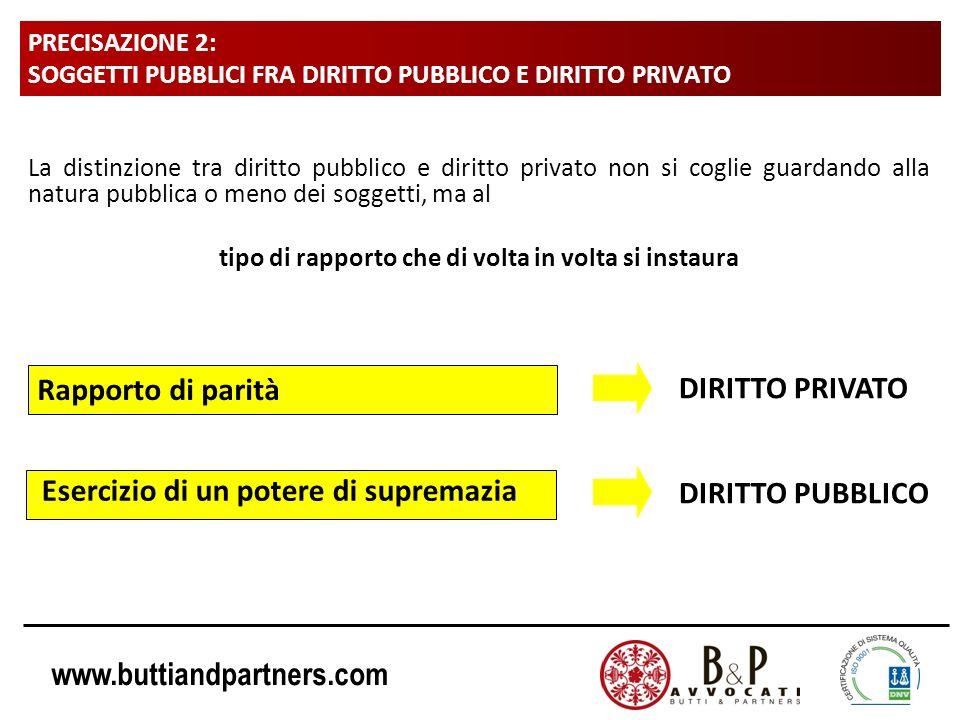 www.buttiandpartners.com PRECISAZIONE 2: SOGGETTI PUBBLICI FRA DIRITTO PUBBLICO E DIRITTO PRIVATO La distinzione tra diritto pubblico e diritto privat