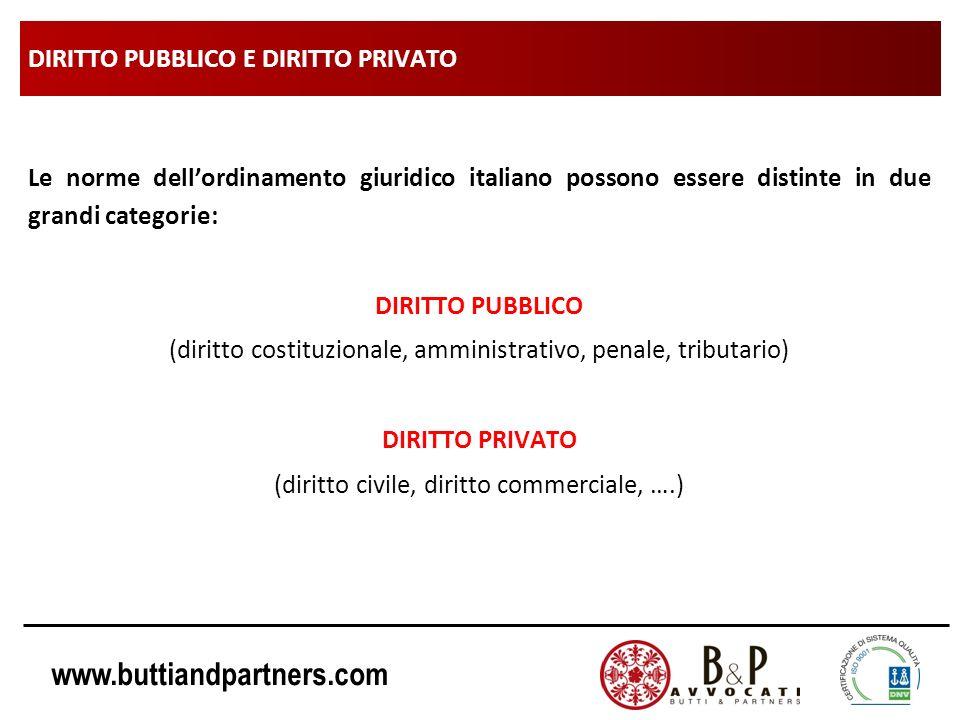 www.buttiandpartners.com DIRITTO PUBBLICO E DIRITTO PRIVATO Le norme dellordinamento giuridico italiano possono essere distinte in due grandi categori