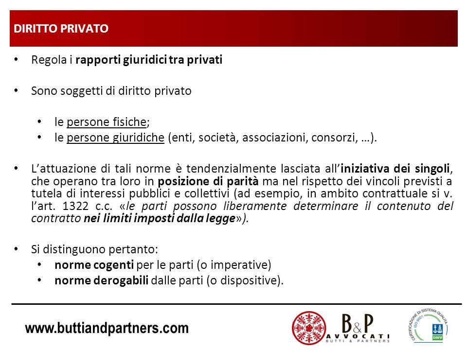 www.buttiandpartners.com DIRITTO PRIVATO Regola i rapporti giuridici tra privati Sono soggetti di diritto privato le persone fisiche; le persone giuri