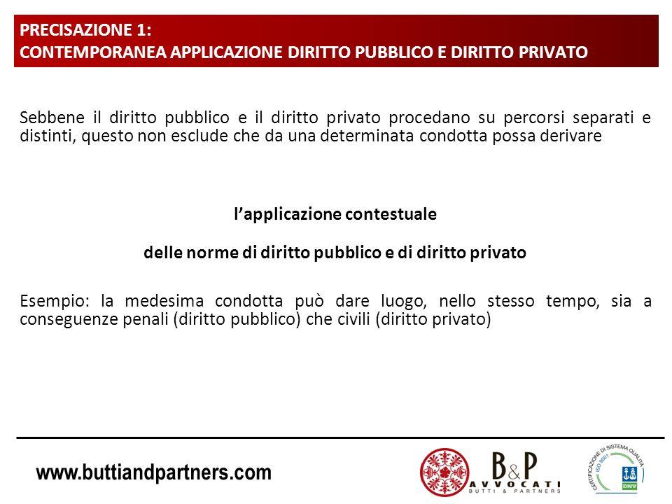 www.buttiandpartners.com PRECISAZIONE 1: CONTEMPORANEA APPLICAZIONE DIRITTO PUBBLICO E DIRITTO PRIVATO Sebbene il diritto pubblico e il diritto privat