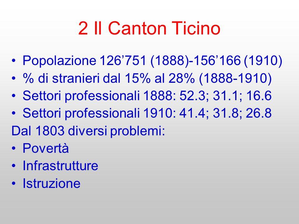 2 Il Canton Ticino Popolazione 126751 (1888)-156166 (1910) % di stranieri dal 15% al 28% (1888-1910) Settori professionali 1888: 52.3; 31.1; 16.6 Sett