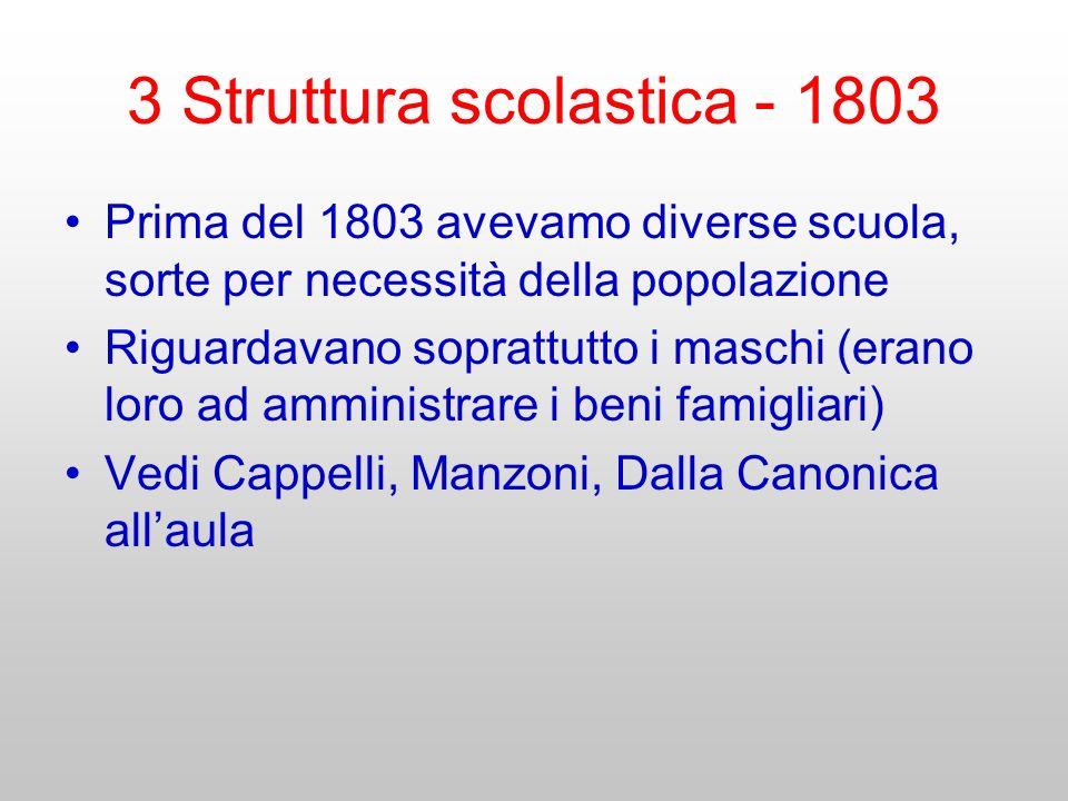 3 Struttura scolastica - 1803 Prima del 1803 avevamo diverse scuola, sorte per necessità della popolazione Riguardavano soprattutto i maschi (erano lo