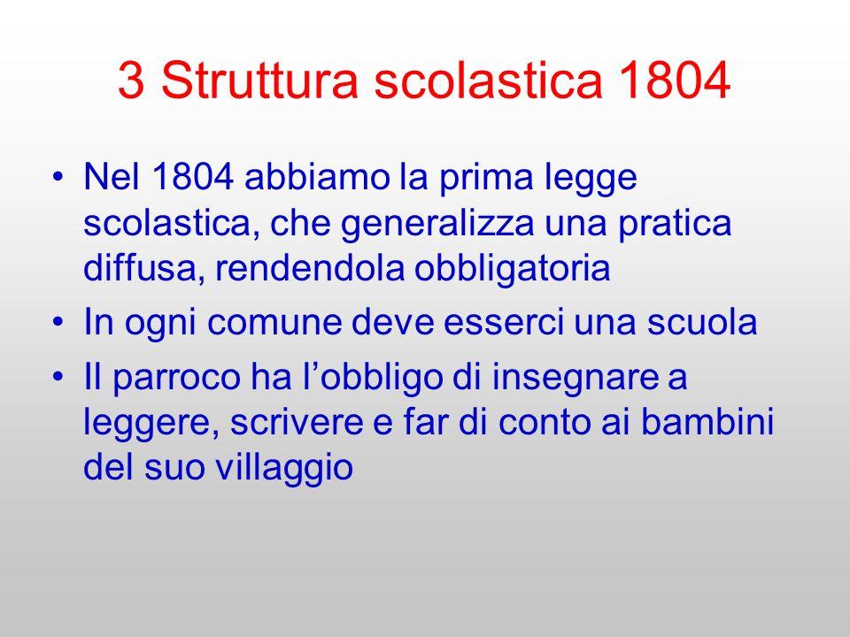 3 Struttura scolastica 1804 Nel 1804 abbiamo la prima legge scolastica, che generalizza una pratica diffusa, rendendola obbligatoria In ogni comune de