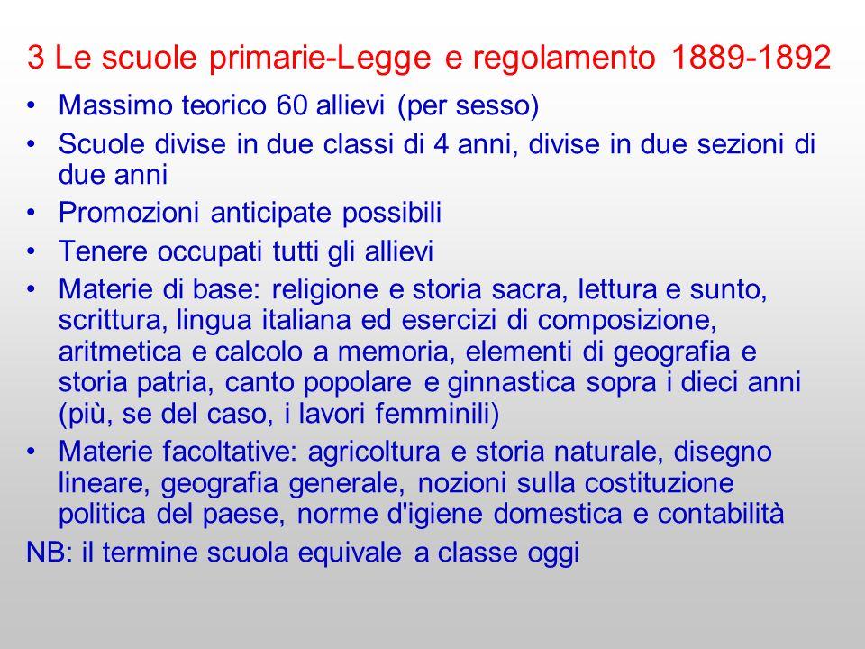 3 Le scuole primarie-Legge e regolamento 1889-1892 Massimo teorico 60 allievi (per sesso) Scuole divise in due classi di 4 anni, divise in due sezioni