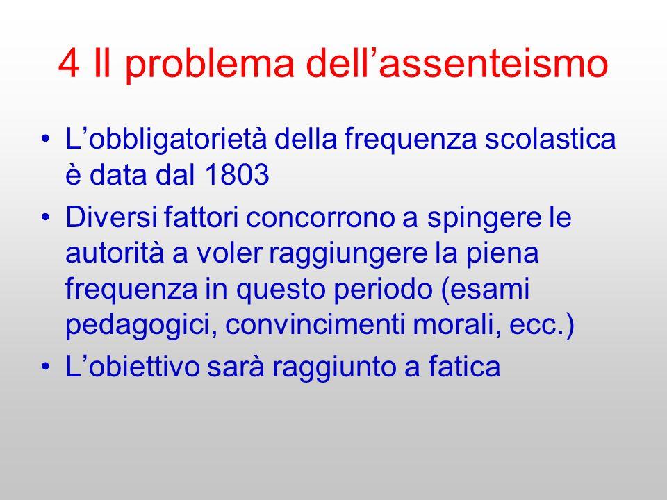 4 Il problema dellassenteismo Lobbligatorietà della frequenza scolastica è data dal 1803 Diversi fattori concorrono a spingere le autorità a voler rag