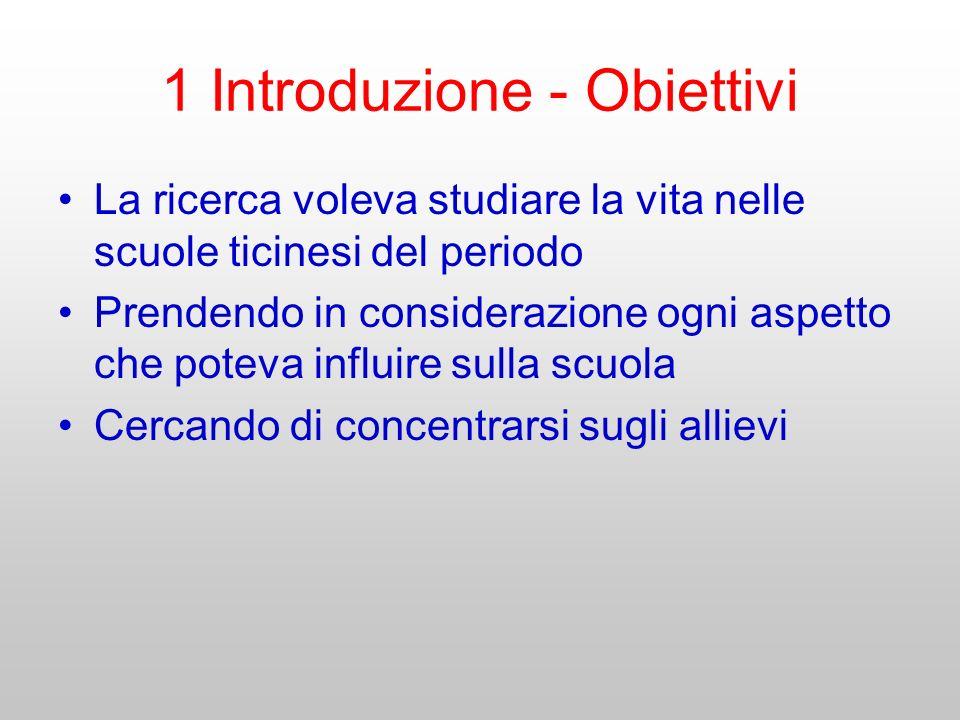 1 Introduzione - Obiettivi La ricerca voleva studiare la vita nelle scuole ticinesi del periodo Prendendo in considerazione ogni aspetto che poteva in