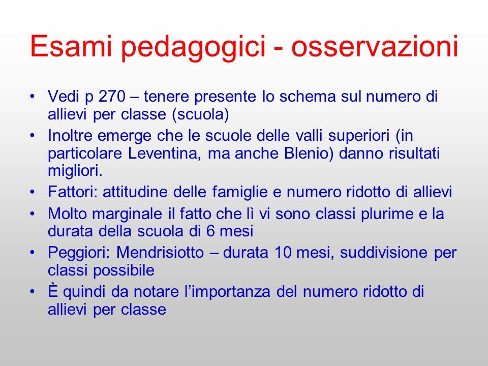 Esami pedagogici - osservazioni Vedi p 270 – tenere presente lo schema sul numero di allievi per classe (scuola) Inoltre emerge che le scuole delle va