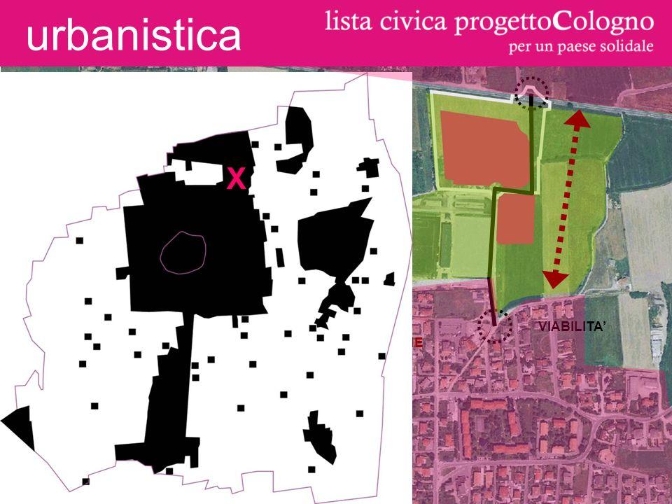 VIABILITA DESTINAZIONE COLLOCAZIONE X urbanistica
