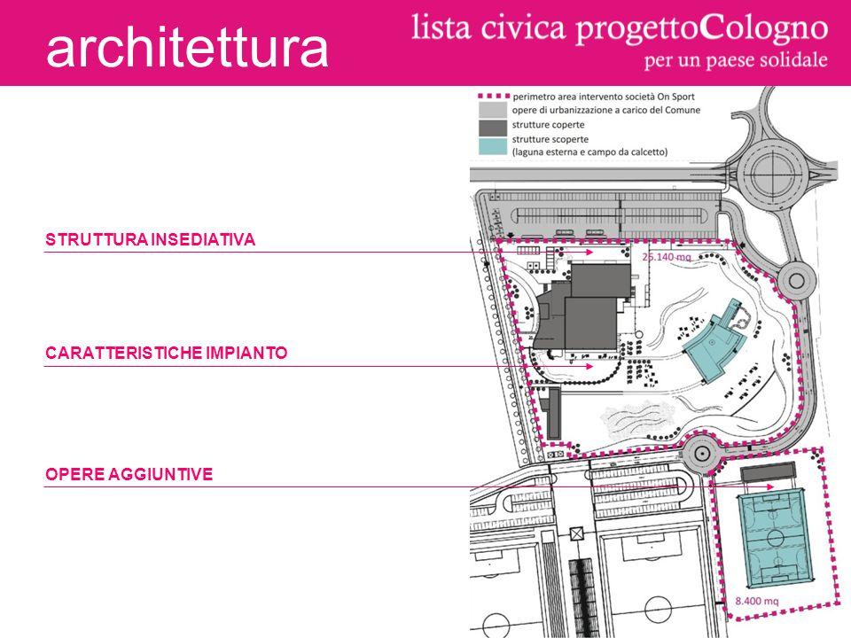STRUTTURA INSEDIATIVA CARATTERISTICHE IMPIANTO OPERE AGGIUNTIVE architettura