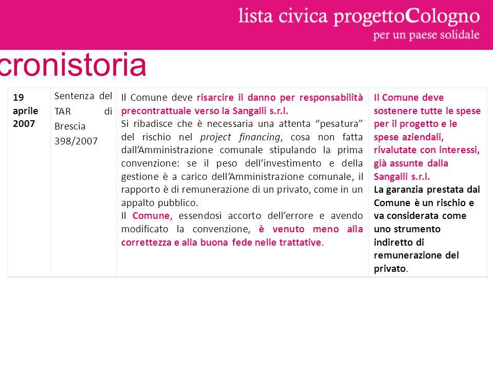 19 aprile 2007 Sentenza del TAR di Brescia 398/2007 Il Comune deve risarcire il danno per responsabilità precontrattuale verso la Sangalli s.r.l.