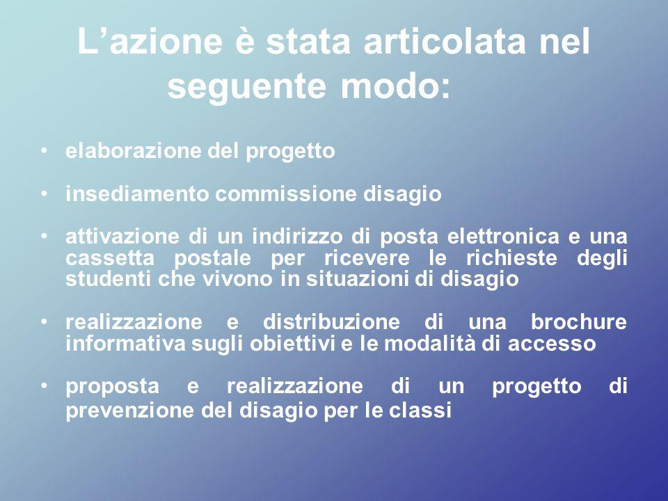 Lazione è stata articolata nel seguente modo: elaborazione del progetto insediamento commissione disagio attivazione di un indirizzo di posta elettron