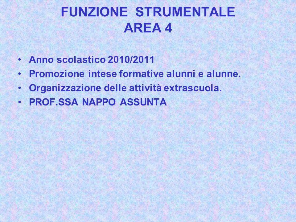 FUNZIONE STRUMENTALE AREA 4 Anno scolastico 2010/2011 Promozione intese formative alunni e alunne. Organizzazione delle attività extrascuola. PROF.SSA