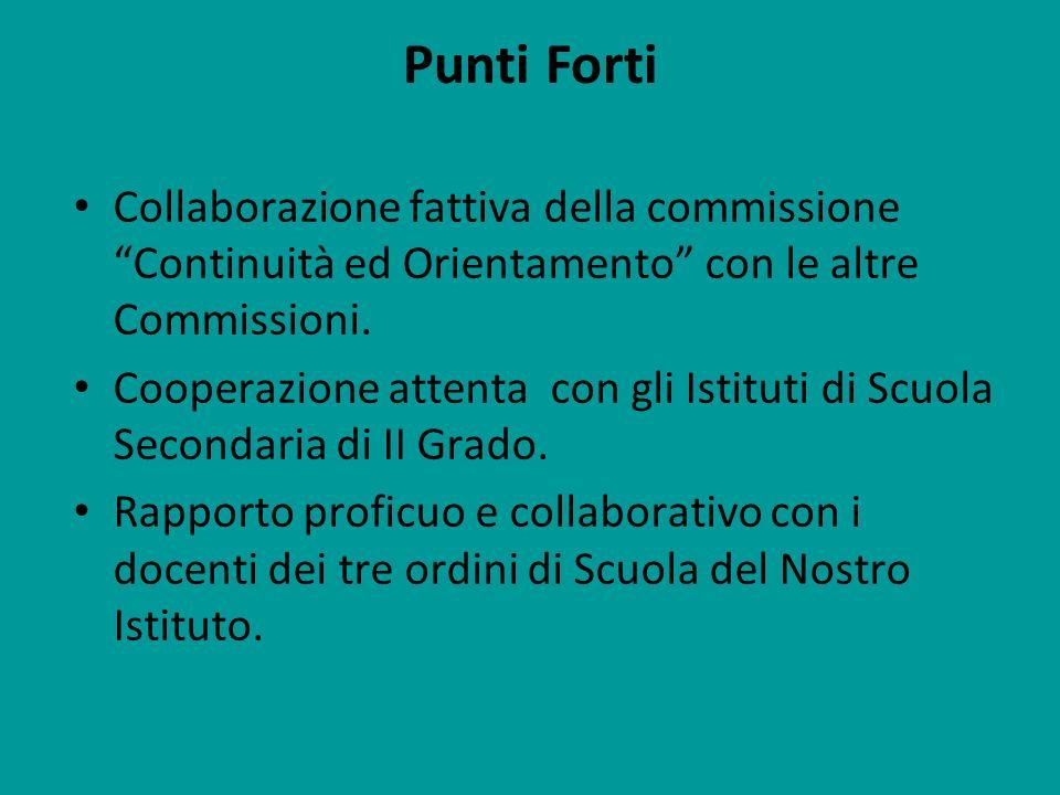 Punti Forti Collaborazione fattiva della commissione Continuità ed Orientamento con le altre Commissioni. Cooperazione attenta con gli Istituti di Scu