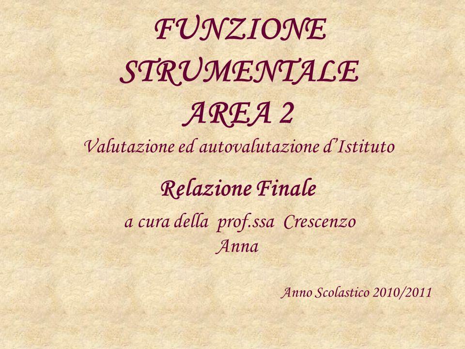 FUNZIONE STRUMENTALE AREA 2 Valutazione ed autovalutazione dIstituto Relazione Finale a cura della prof.ssa Crescenzo Anna Anno Scolastico 2010/2011