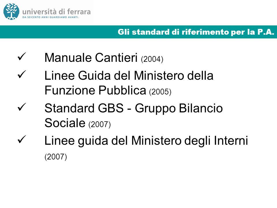 Gli standard di riferimento per la P.A. Manuale Cantieri (2004) Linee Guida del Ministero della Funzione Pubblica (2005) Standard GBS - Gruppo Bilanci