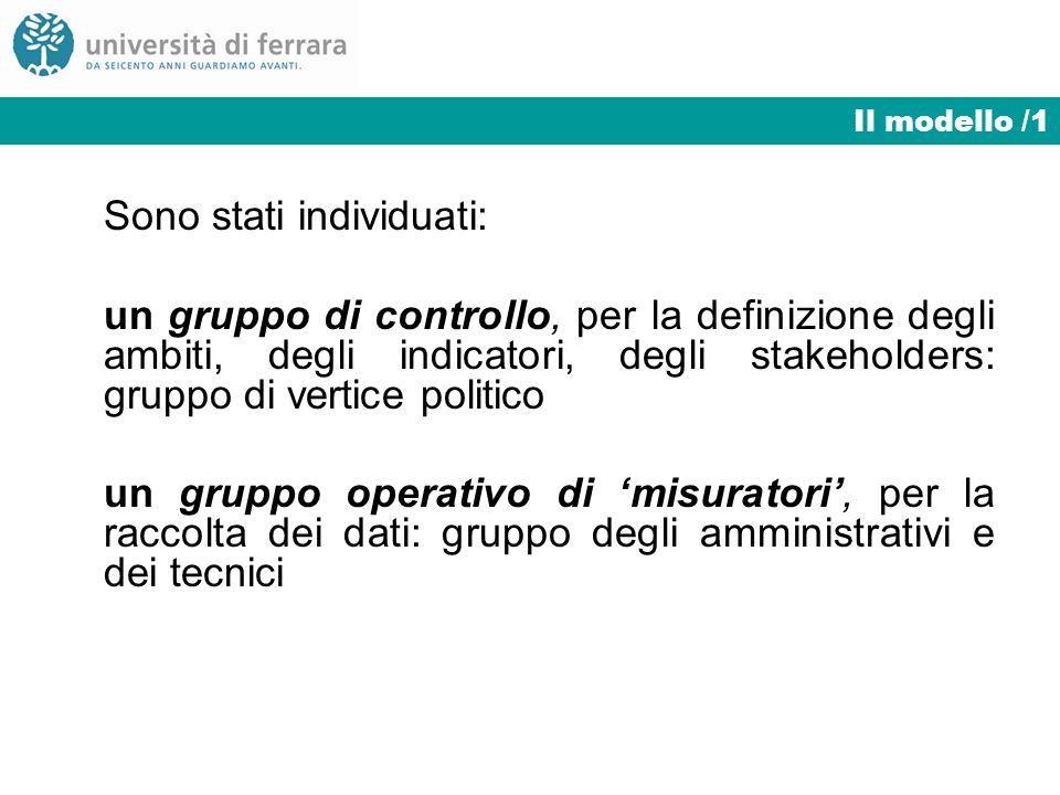Il modello /1 Sono stati individuati: un gruppo di controllo, per la definizione degli ambiti, degli indicatori, degli stakeholders: gruppo di vertice politico un gruppo operativo di misuratori, per la raccolta dei dati: gruppo degli amministrativi e dei tecnici
