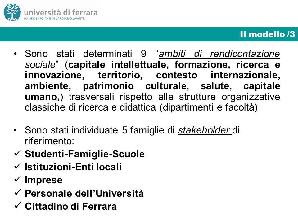 Il modello /3 Sono stati determinati 9 ambiti di rendicontazione sociale (capitale intellettuale, formazione, ricerca e innovazione, territorio, conte