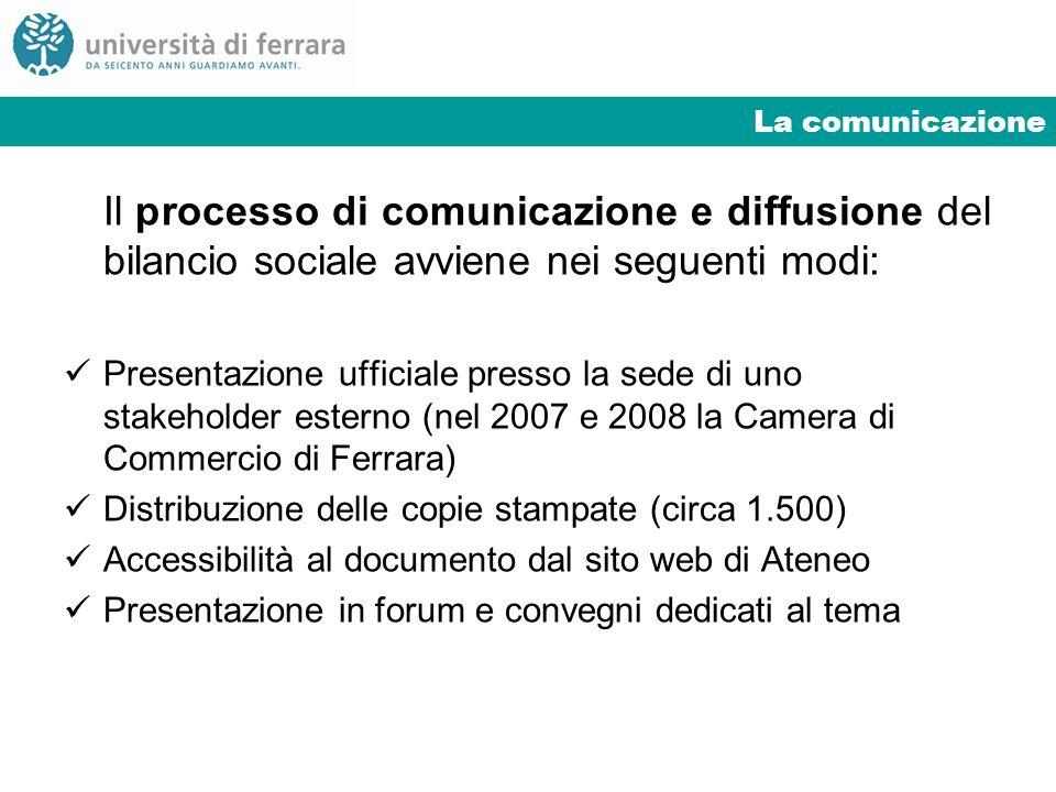 La comunicazione Il processo di comunicazione e diffusione del bilancio sociale avviene nei seguenti modi: Presentazione ufficiale presso la sede di u