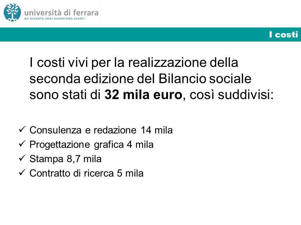 I costi I costi vivi per la realizzazione della seconda edizione del Bilancio sociale sono stati di 32 mila euro, così suddivisi: Consulenza e redazione 14 mila Progettazione grafica 4 mila Stampa 8,7 mila Contratto di ricerca 5 mila