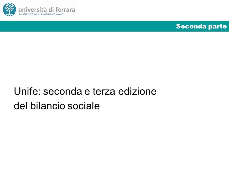 Seconda parte Unife: seconda e terza edizione del bilancio sociale