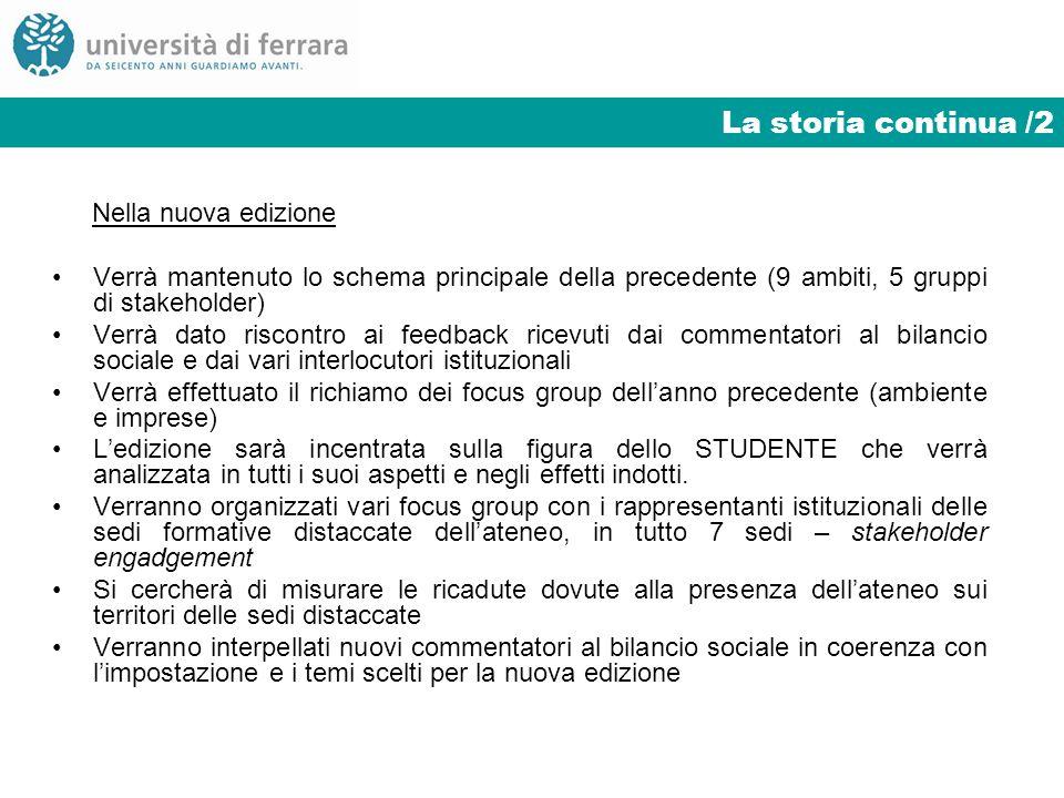 La storia continua /2 Nella nuova edizione Verrà mantenuto lo schema principale della precedente (9 ambiti, 5 gruppi di stakeholder) Verrà dato riscon