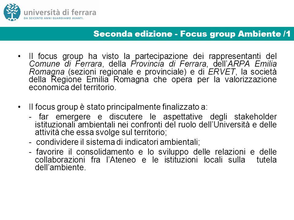 Seconda edizione - Focus group Ambiente /1 Il focus group ha visto la partecipazione dei rappresentanti del Comune di Ferrara, della Provincia di Ferrara, dellARPA Emilia Romagna (sezioni regionale e provinciale) e di ERVET, la società della Regione Emilia Romagna che opera per la valorizzazione economica del territorio.