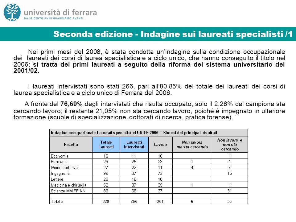 Seconda edizione - Indagine sui laureati specialisti /1 Nei primi mesi del 2008, è stata condotta unindagine sulla condizione occupazionale dei laurea