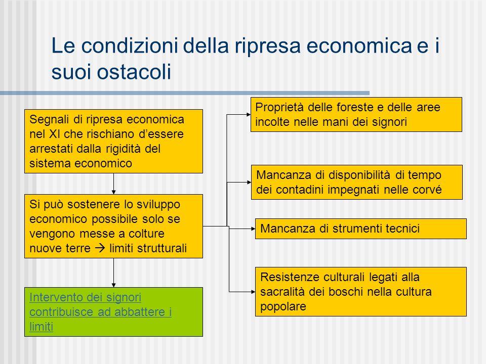 Le condizioni della ripresa economica e i suoi ostacoli Segnali di ripresa economica nel XI che rischiano dessere arrestati dalla rigidità del sistema