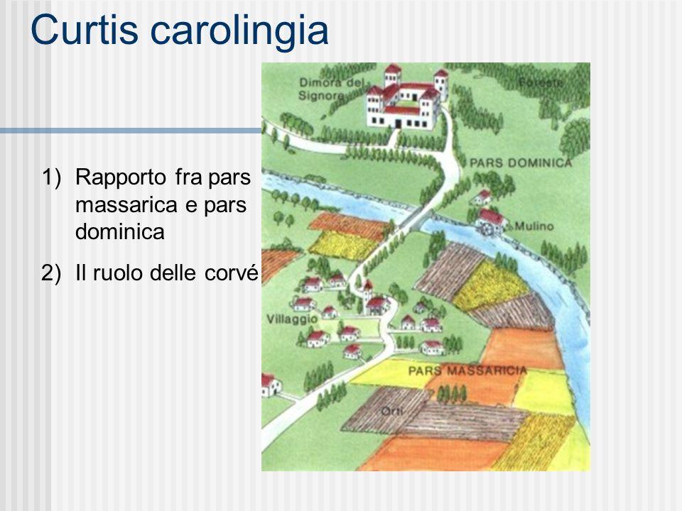 1)Rapporto fra pars massarica e pars dominica 2)Il ruolo delle corvé