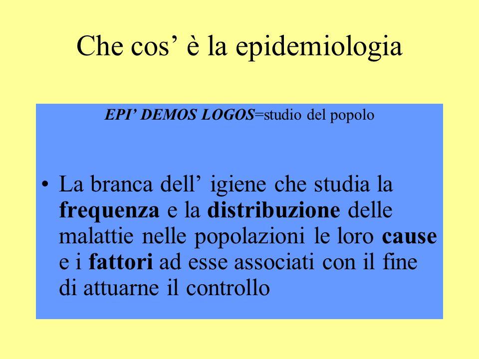 Che cos è la epidemiologia EPI DEMOS LOGOS=studio del popolo La branca dell igiene che studia la frequenza e la distribuzione delle malattie nelle popolazioni le loro cause e i fattori ad esse associati con il fine di attuarne il controllo