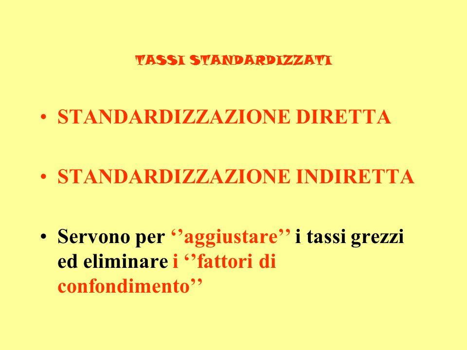 TASSI STANDARDIZZATI STANDARDIZZAZIONE DIRETTA STANDARDIZZAZIONE INDIRETTA Servono per aggiustare i tassi grezzi ed eliminare i fattori di confondimento